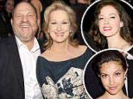 meryl streep slams 'disgraceful' harvey weinstein
