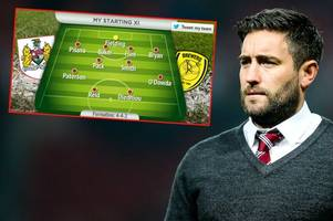 bristol city vs burton albion: select your robins starting xi for this friday's sky bet championship game