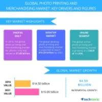 Photo Printing and Merchandise Market - Trends and Forecasts by Technavio