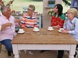Great British Bake Off sees rise of coffee and cake