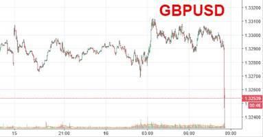 cable plummets on report brexit talks headed for catastrophic breakdown if no eu compromise