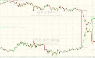 USDJPY Jumps And Dumps After Conflicting Reports Over North Korean Willingness To Negotiate