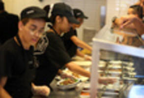 Bank Of America Deems Chipotle A Risky Stock Because It Pays Employees Too Much