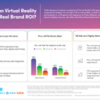 Virtual Reality Advertising Delivers Highly Memorable Brand Experiences, According to New YuMe Study