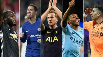 champions league: english clubs narrowing the gap, says phil neville