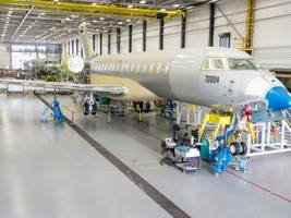 bombardier's next generation $73 million global 7000 private jet just made its air show debut (bbd.b)