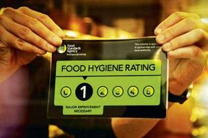 derby's zero food-hygiene ratings explained