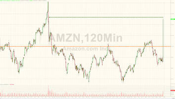 amazon soars above $1,000 after smashing expectations