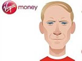 virgin money's manchester united club heroes credit cards