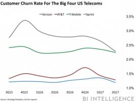 sprint outlines new growth strategy after t-mobile merger talks end (tmus, s)