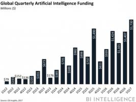 China's powerhouses focus on AI to surpass the US