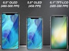 Is this the iPhone XL? Analyst claims to leak 2018 lineup
