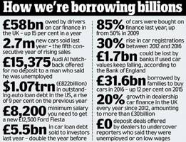 uk debt crisis is here - consumer spending, employment and sterling fall while inflation takes off