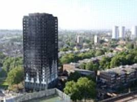 Final death toll from Grenfell Tower fire put at 71