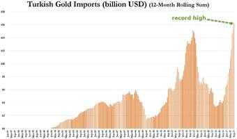 Deepening Crisis In Hyper-inflationary Venezuela and Zimbabwe Show Why Physical Gold Is Ultimate Protection