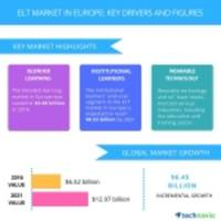 ELT Market in Europe - Strong Demand from MNCs | Technavio