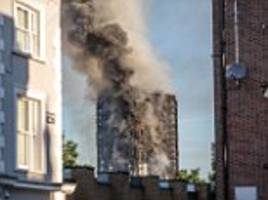 grenfell tower final death toll debunks claims of cover-up