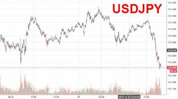 dollar slammed, usdjpy roiled on trump campaign subpoena report