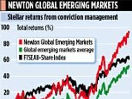 emerging markets fund boss aims to help you sleep soundly