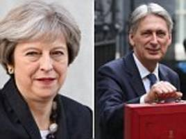 philip hammond theresa may relationship at all-time low