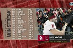 Baker Mayfield finishes college career with perfect record