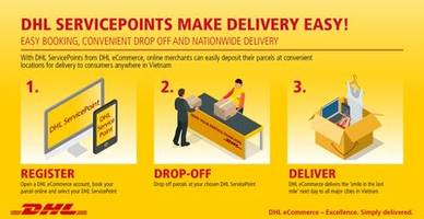 DHL eCommerce launches ServicePoints across Vietnam offering greater choice and convenience