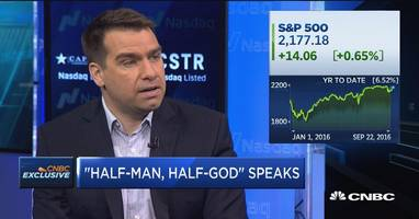 kolanovic asks how close are we to the market top and answers