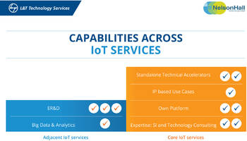 NelsonHall Positions L&T Technology Services in the Leaders Category for IoT Services