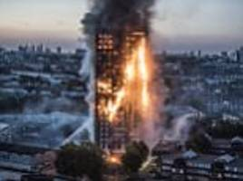Woman who claimed to be Grenfell victim kept in custody