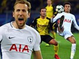Real Madrid chances of signing Harry Kane and Dele Alli?
