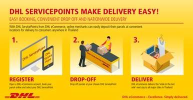 domestic delivery within thailand made more convenient with the launch of dhl ecommerce servicepoints