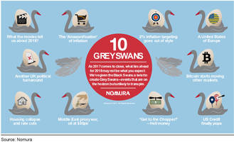 the 10 grey swans events for 2018