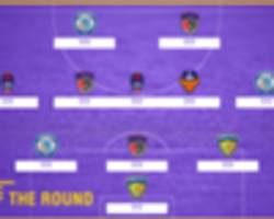 isl 2017-18: team of the round 10 - indian forwards rule the roost