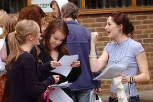 the best secondary schools in east sussex according to new gcse grades