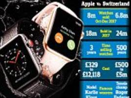 Technology giant Apple calls time on Swiss supremacy