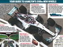 mercedes' new £100m car: graphic guide