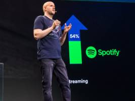 Spotify users really do love the service and plan to stay loyal — these stats prove it (AAPL, AMZN, GOOGL, P)