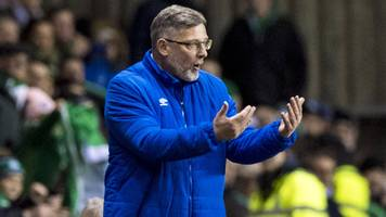hearts: craig levein looking to sign up to 10 players in summer