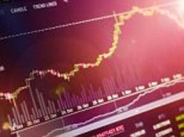 daily briefing: boe warns about a crack down oncryptocurrency