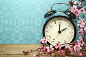 When do the clocks go forward in 2018 and why does it happen