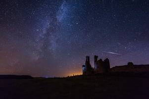 the stunning lyrid meteor shower and the best places in bristol to watch it