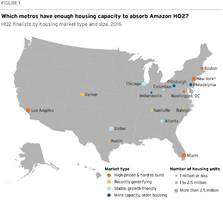 amazon's hq2 is expected to bring soaring housing prices — here are the cities that could be hit hardest