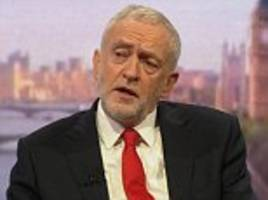 Prince Charles should NOT be next head of the Commonwealth, insists Corbyn