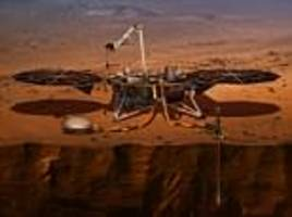 video shows how probe to reveal secrets of the red planet will arrive after it launches tomorrow