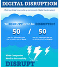 New Report From Alfresco and Dimensional Research Reveals Industries Most and Least Likely to Be Disrupted in 2018