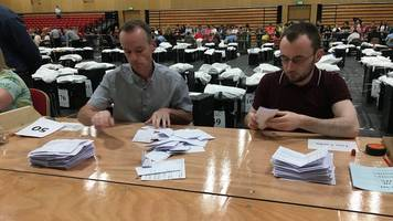 Irish abortion referendum: Donegal rejects repeal