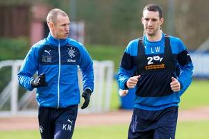 rangers fine kenny miller and lee wallace over explosive bust-up which followed celtic thrashing at hampden