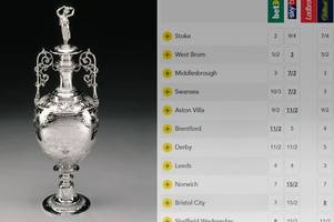 stoke city being bookies' favourites for promotion doesn't sit well with me