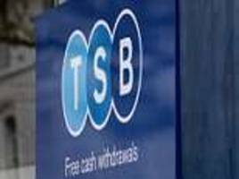 TSB's IT upgrade saw 1.9m customers unable to access accounts