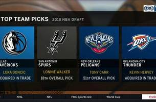 top team picks in 2018 nba draft